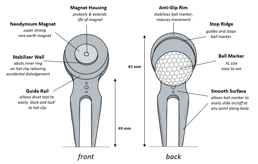 360 ONLY Magnetic Divot Tool